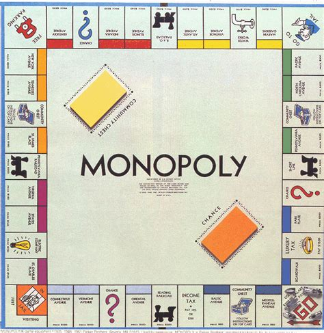 layout of monopoly board game magda s blog