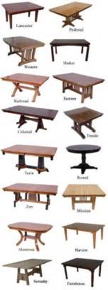 Dining Room Table Styles by Guide To Tables