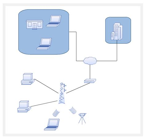 network layout online network diagram software to quickly draw network diagrams