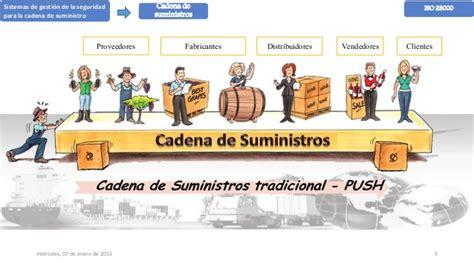 cadenas de suministro en nicaragua gesti 243 n de la cadena de suministro scm definici 243 n de
