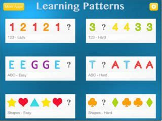 pattern recognition skills definition pattern recognition critical thinking and learning on
