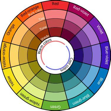 artist color wheel colors the mystical potion