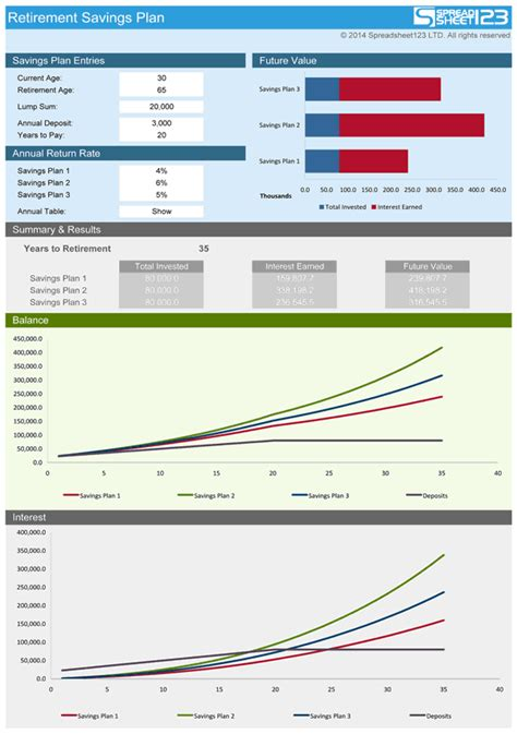 retirement excel template retirement savings calculator free for excel