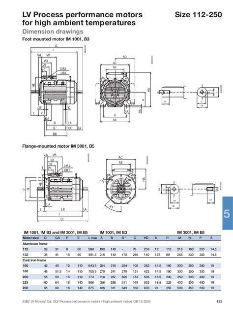 induction motor price list checkout single phase induction motor catalogue and price list