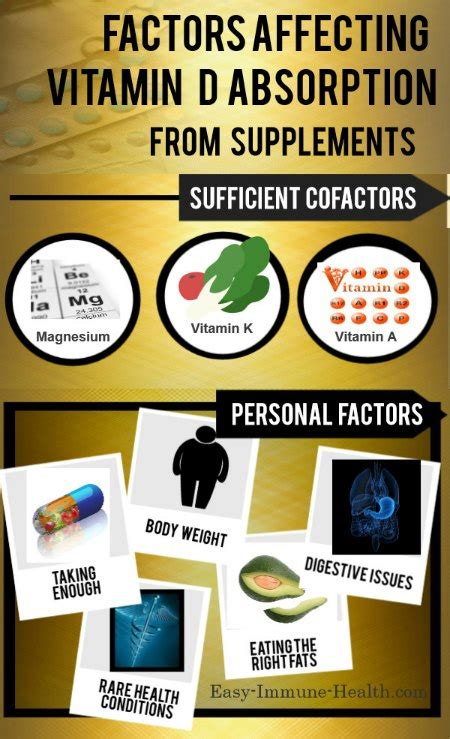 2 supplements 2 times a day when is the best time to take magnesium ok