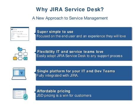 jira service desk pricing jira service desk chatops webinar deck