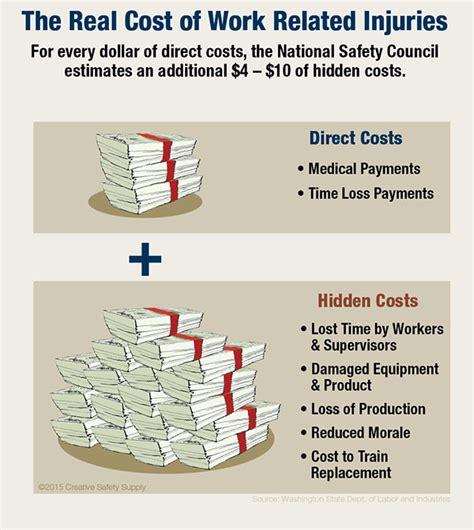 Washington State   Accident Prevention Program Information