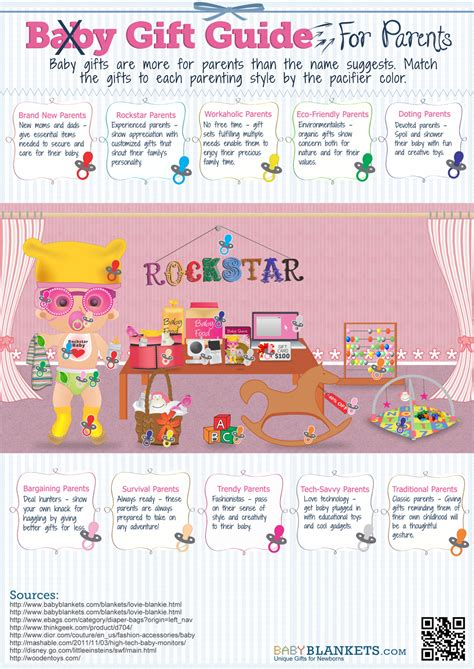 infographic baby gift ideas according to parenting style