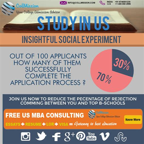 Best Before Mba by Mba On Lockerdome