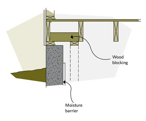 Load Bearing Wall Parallel To Floor Joists by Keeping The Heat In Chapter 6 Basement Insulation