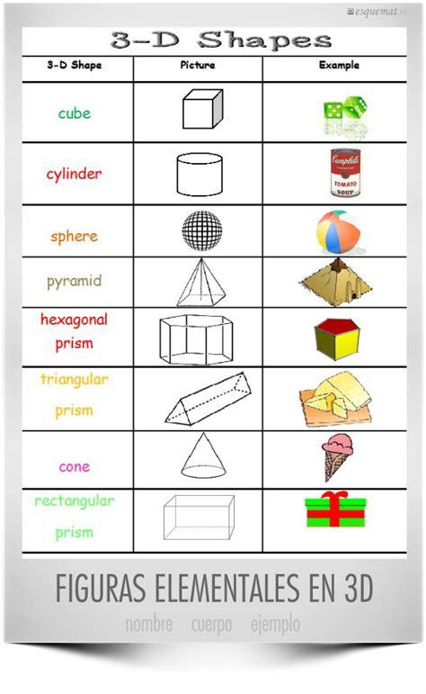 Figuras Geometricas Y Sus Nombres En 3d | figuras geometricas en 3d con sus nombres imagui
