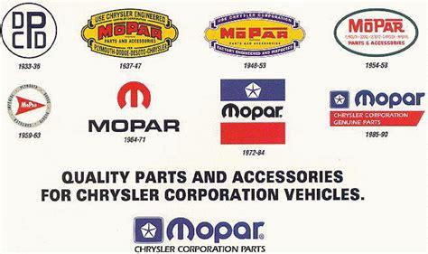 mopar means what acronym definition origin
