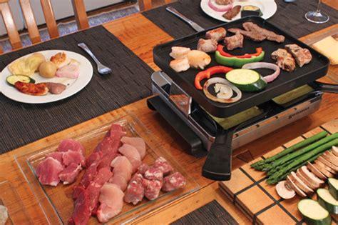 Definition Raclette by Raclette D 233 Finition C Est Quoi