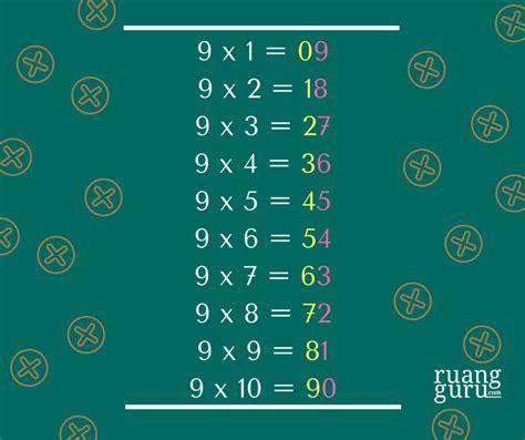 Cara Cespleng Pintar Sosiologi Sma Kelas 10 1112 ingin pintar matematika cek 5 rumus ajaib berikut ini