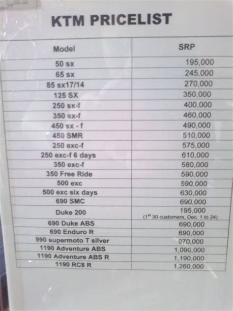 Motortrade Philippines Price List 2016 by Yamaha Motorcycle Philippines Price List Car Interior Design