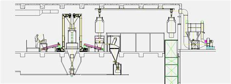 equipment layout en français industrial equipment design manufacturing process