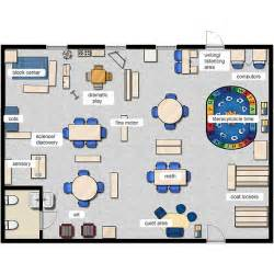 Daycare Floor Plan Ideas The 25 Best Preschool Classroom Layout Ideas On Pinterest