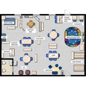 Kindergarten Classroom Furniture Arrangement » Home Design