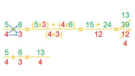suma y resta de fraccionarios para nios de tercer grado como sumar fraccionarios f 225 cilmente suma de fracciones o