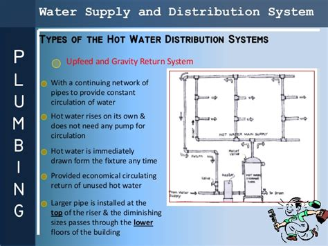 design criteria for hot water supply system presentation plumbing