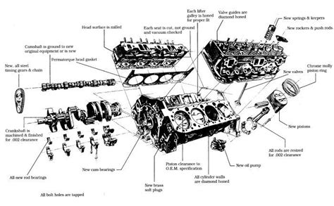 small engine service manuals 1992 chevrolet caprice head up display exploded view of a chevy small block inside stuff chevy engine and poster