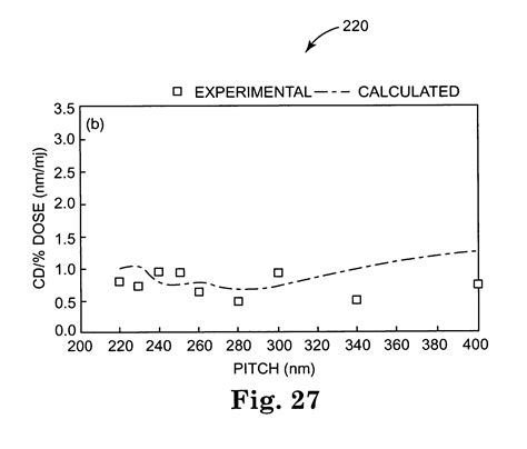 cell theory pattern and process brevet us7166533 phase change memory cell defined by a