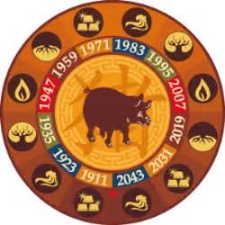 chinese zodiac pig sign personality traits senn