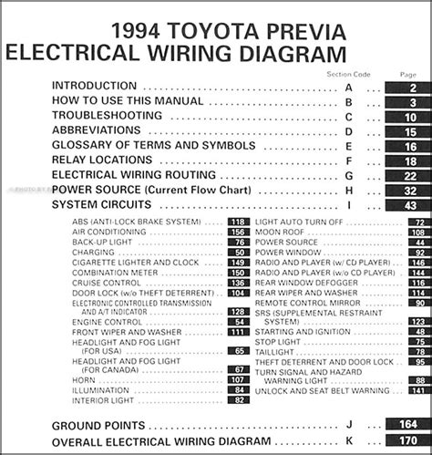 where to buy car manuals 1994 toyota previa transmission control 1992 toyota truck electrical wiring diagram manual efcaviation com