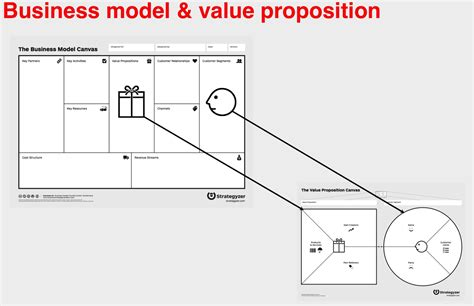 the startup analysis canvas books steve blank the business model canvas gets even better