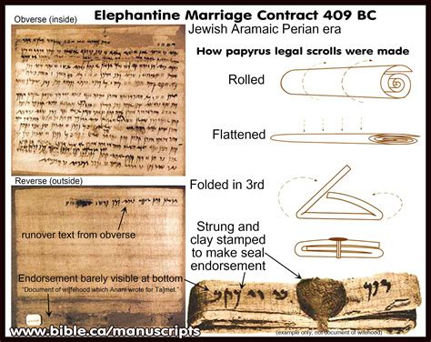 Proof Of Judaism Letter 495 399 Bc The Judean Elephantine Papyrus Letters To Bagohi Governor Of Judea