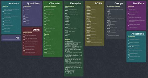 github tutorial linux pdf ram s blog essentials cheat sheets linux commands