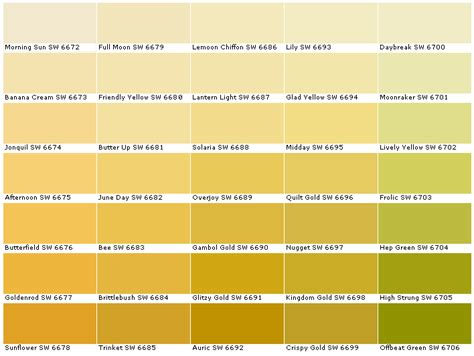 sherwin williams promar  color options house paints