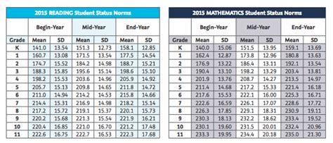Math Devine
