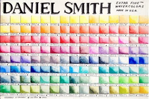 smith chart with scale color books daniel smith