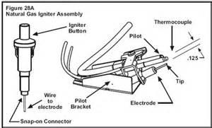 door latch whirlpool dishwasher door latch problems