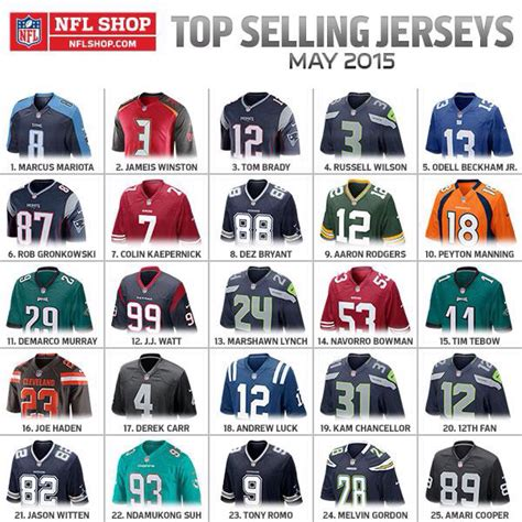 Diskon Jersey Evil Geniuses Jersey 2015 we with jpp the official new york football giants offseason thread page 30 sports