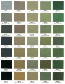 dupont auto paint colors dupont auto paint colors chart car interior design