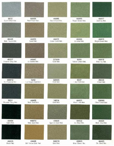 dupont auto paint color charts html autos post