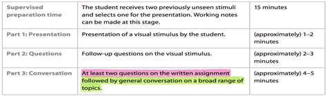 preguntas esenciales ap spanish individual oral assessment i mis clases 2018 2019