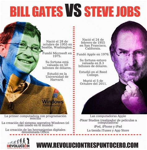 biography of bill gates and steve jobs 109 best images about bill gates steve jobs on pinterest