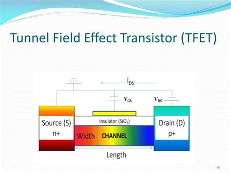 field effect transistor books ppt lecture tunnel fet powerpoint presentation id 2195367