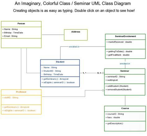 class diagram software uml class diagram template for seminar class diagram uml