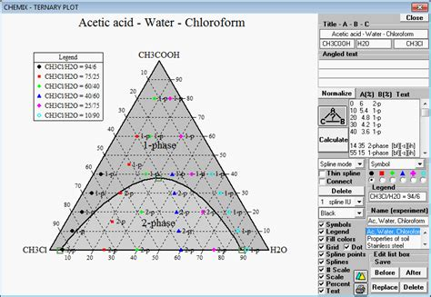 ternary phase diagram excel ternary diagrams software