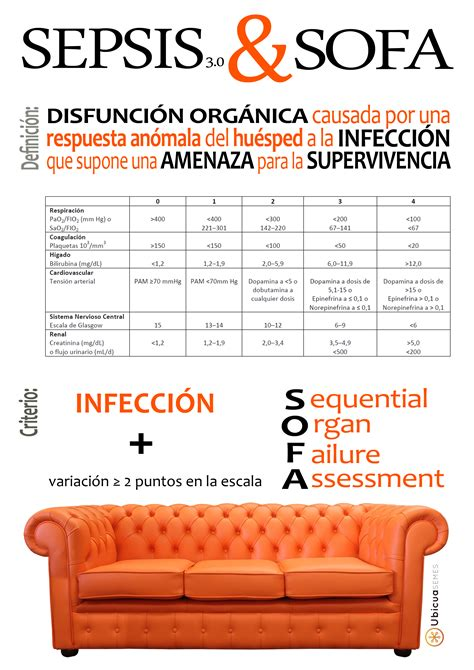 sofa sepsis sofa sepsis essment of clinical criteria for sepsis