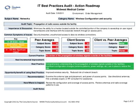Audit Sle Report It Security Audit Report Template