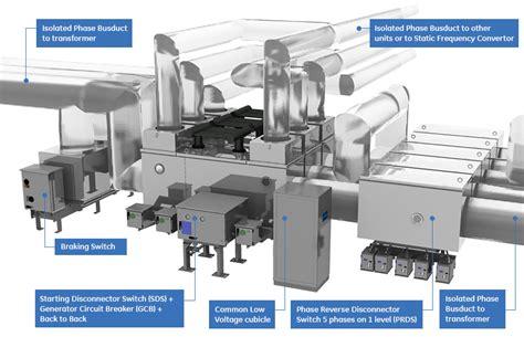 surge capacitor generator generator circuit breaker surge capacitor 28 images generator surge capacitors 28 images cec