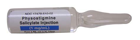Anticholinergic Also Search For Physostigmine