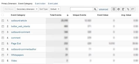 the complete google analytics event tracking guide the complete google analytics event tracking guide