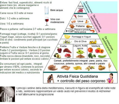 alimentazione per malati di alzheimer dieta per il morbo di alzheimer