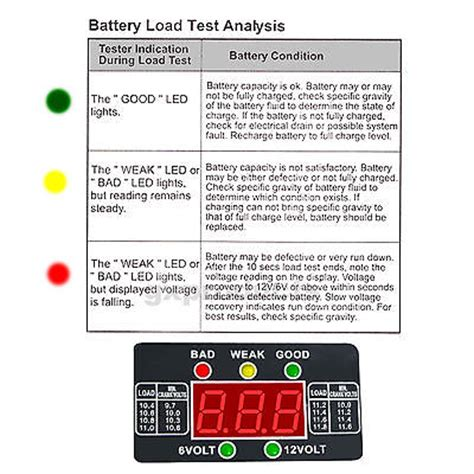how to load test a battery with a resistor automotive vehicular battery load tester charging voltage test tool digital lcd new for sale